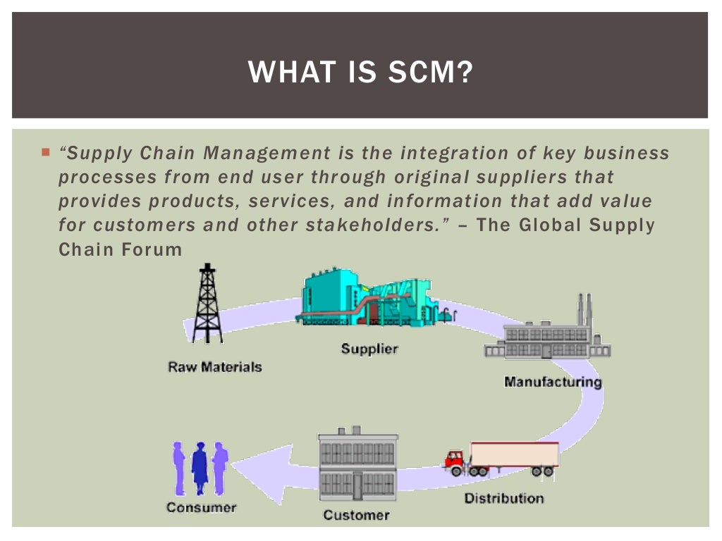 the integration of supply chain management Supply chain management is a key component of productivity and this has necessitated a paradigm shift in the way it is done one of the most significant changes is the adoption of modern technology to enhance efficiency and accountability in the entire supply chain.