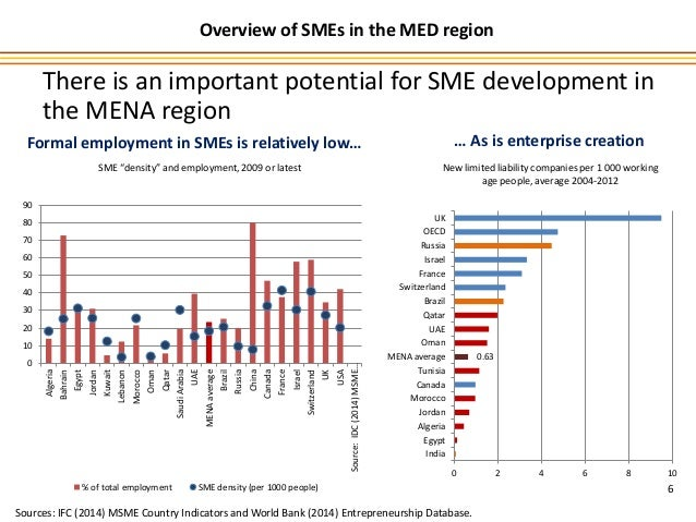 sme policy 21 definitions of sme definition of sme in science & medicine what does sme stand for.