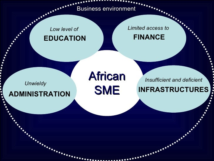 sme financing procedure Managing finance is unarguably the most important component of any business  for smes, timely finance is the key to making the most of business opportunities .