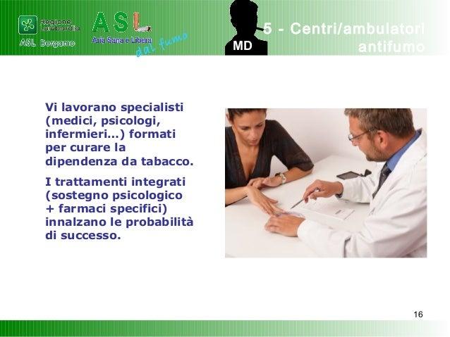 Roma cliniche private per smettere di fumare