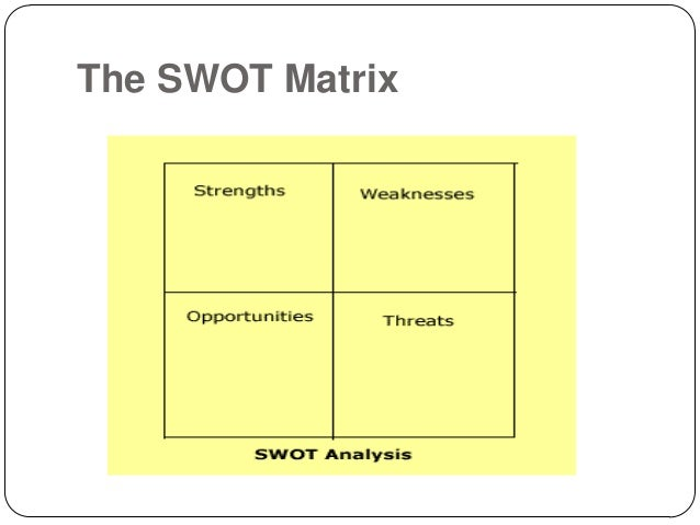 sonic swot analysis Written by marie herman for executive secretary magazine many of us are  familiar with the concept of a swot analysis for our companies this part of the.
