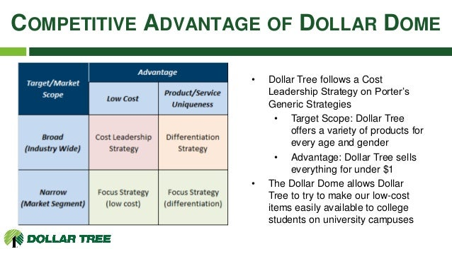 SmFinalPresentationDollarTree