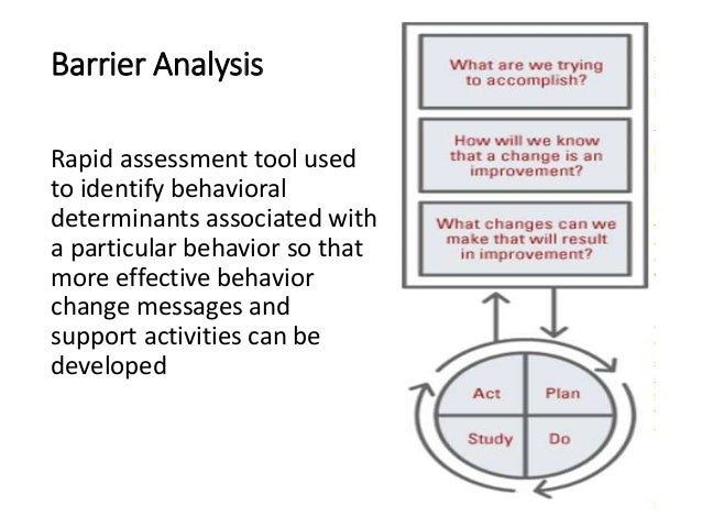language barrier analysis Barrier analysis source food for the hungry date of publication 2004 this tool  comes from the work of food for the hungry it is a rapid.
