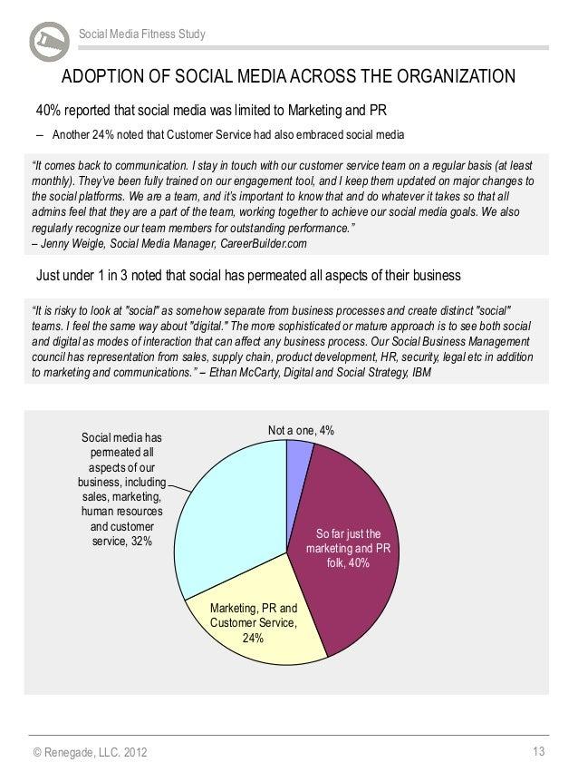 social-media-fitness-study-14-638.jpg?cb=1456862478