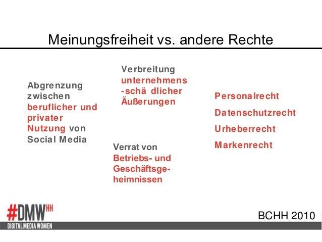 Meinungsfreiheit vs. andere Rechte BCHH 2010 Personalrecht Datenschutzrecht Urheberrecht Markenrecht Abgrenzung zwischen b...