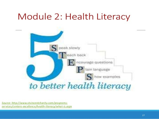 Midterm Reflection: Health Literacy Essay