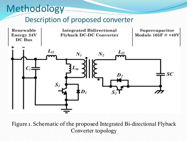 Dc Voltage Converter Circuits further 12v 1000w Inverter Design Process also 5 5w 2 Channel Audio  lifier besides What Does Frequency Foldback Do In A Switching Regulator likewise Product product id 1496. on dc to voltage converter schematic