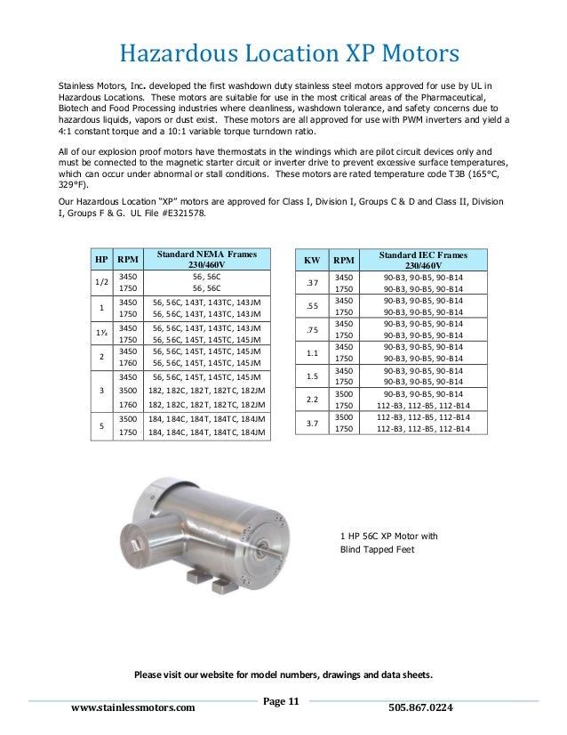Sanitary stainless steel motors gearmotors specialty for Hazardous location motor starter