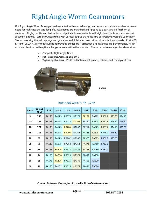 Sanitary Stainless Steel Motors Gearmotors Amp Specialty