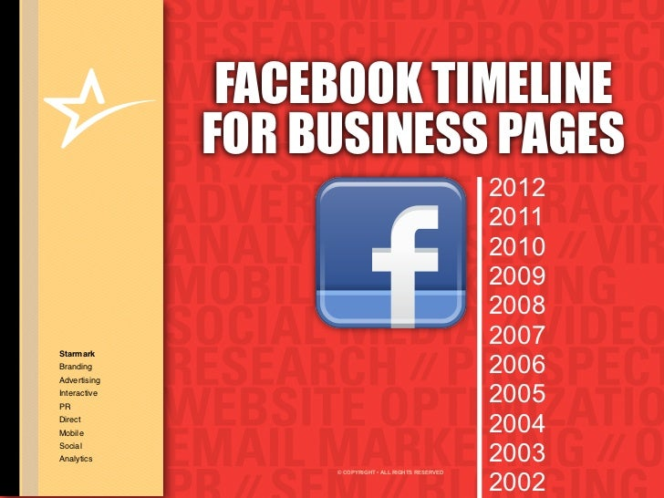 FACEBOOK TIMELINE              FOR BUSINESS PAGES                                                       2012              ...