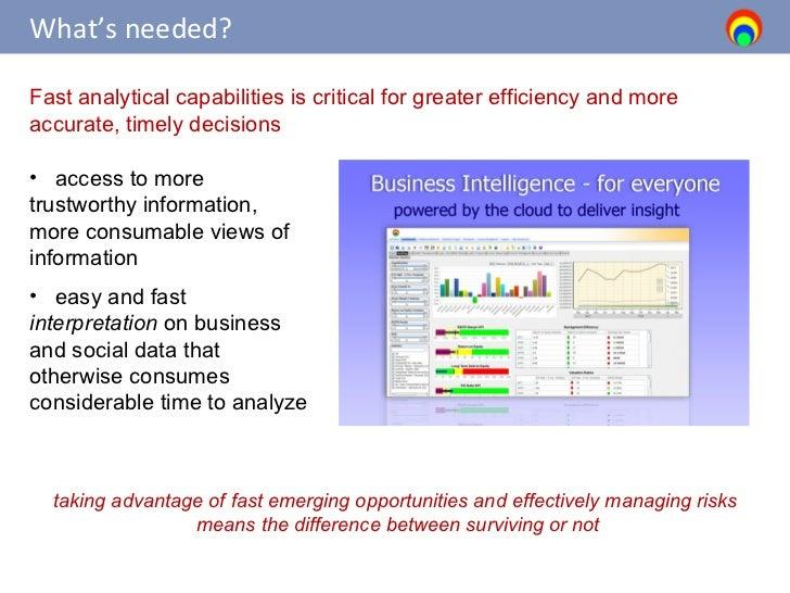 SMI cloud Business Intelligence