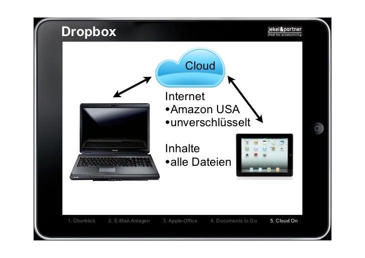 Dropbox                                            Cloud                                   Internet                       ...