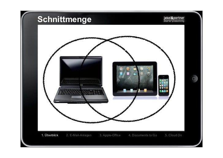 Schnittmenge1. Überblick   2. E-Mail-Anlagen   3. Apple-Office   4. Documents to Go   5. Cloud On