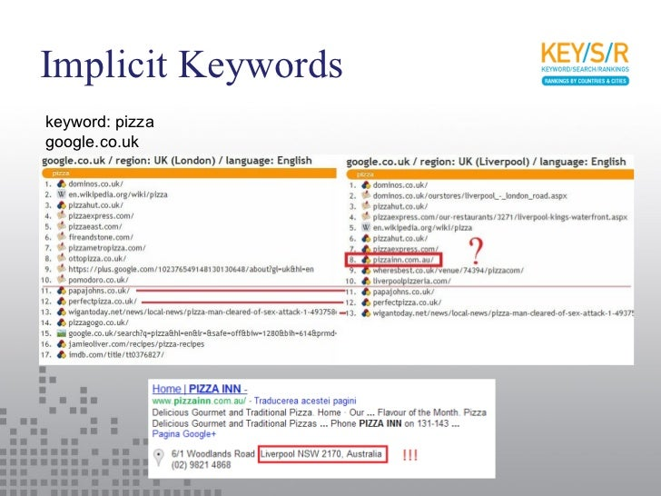What Does Seo Keywords Mean
