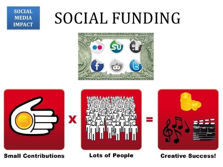social medias impact on corporate commerce