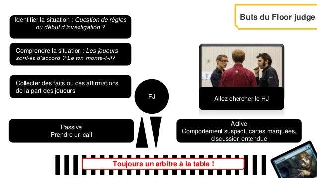 Séminaire sur les investigations Slide 3