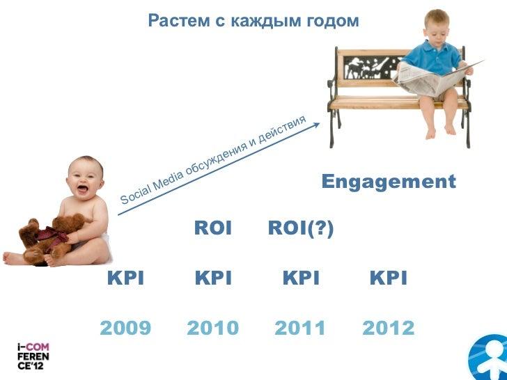 SMindex Slide 2