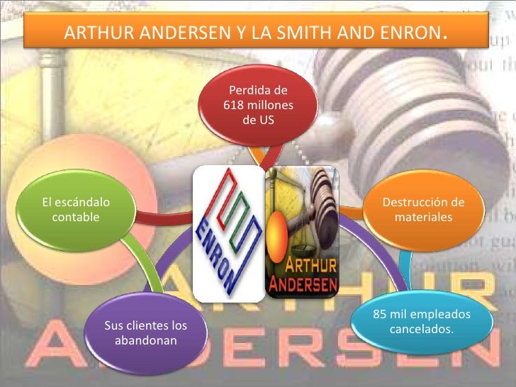 arthur anderson and enron Arthur andersen conviction overturned jury instructions too vague in enron document-shredding case by bill mears cnn washington bureau.