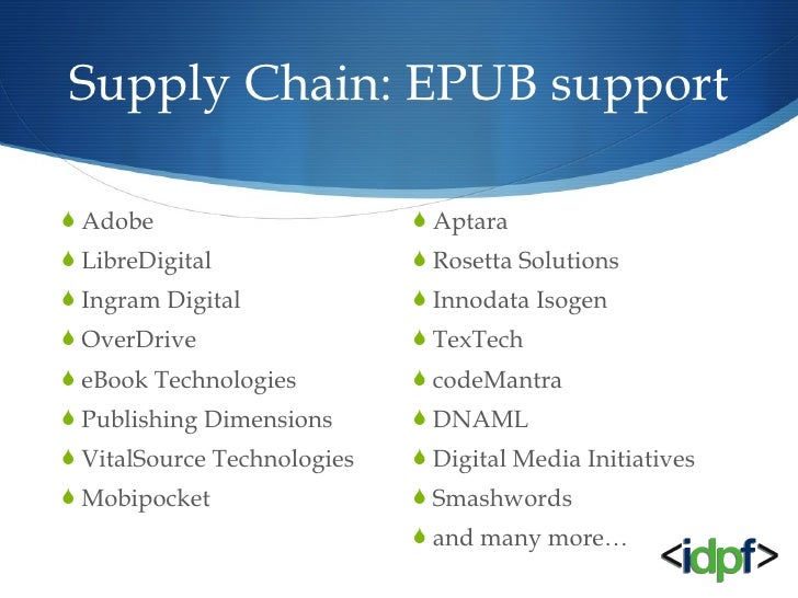 Supply Chain: EPUB support <ul><li>Adobe </li></ul><ul><li>LibreDigital </li></ul><ul><li>Ingram Digital </li></ul><ul><li...
