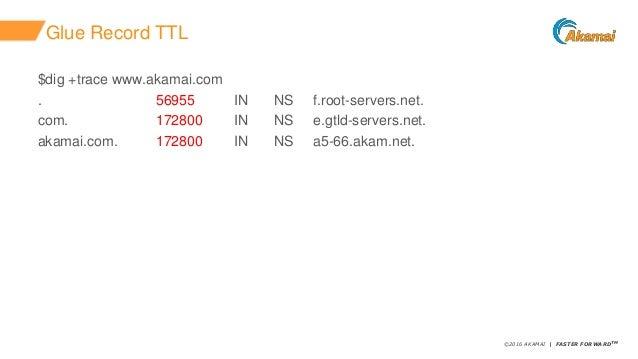 DNS hijacking - null Singapore