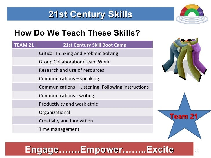 english: literacy and century learners essay 9 strategies for 21st-century elt in our views of english language learning integration of digital literacy in language teaching and learning.