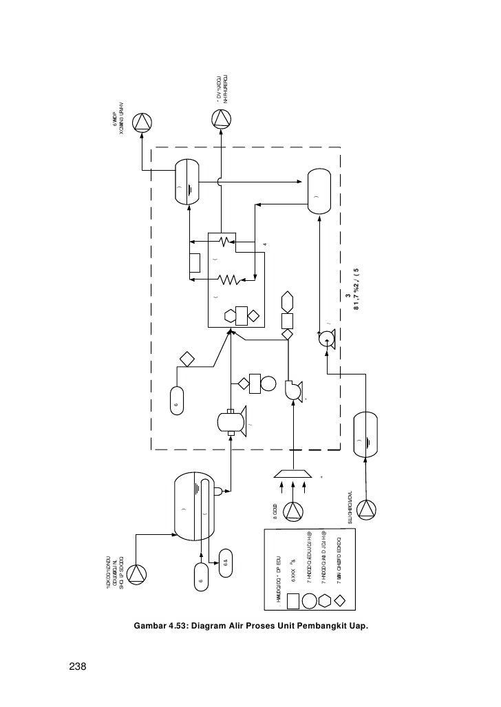 smk11 kimiaindustri