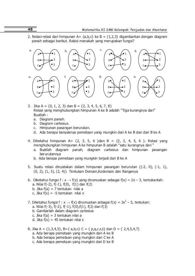 Matematika smk kelas xi ccuart Image collections