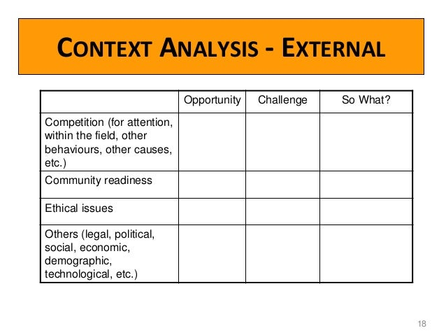 fawry marco factors swot marketing 5201 assignment 1 - macro environmental factors & swot analysis fawry for banking and payment technology services mohamed a reyad abdel meguid.