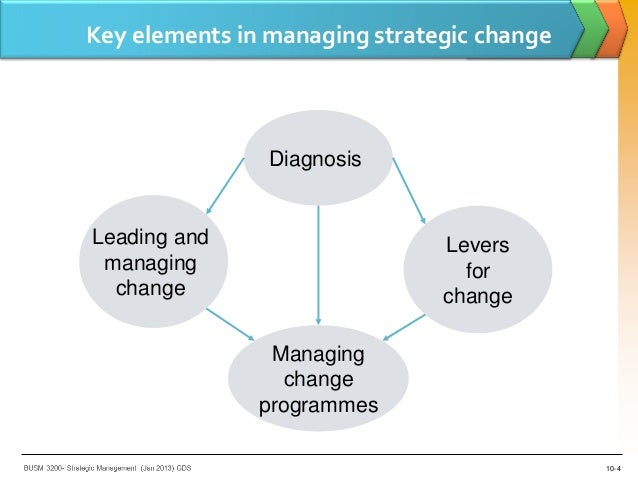 change management term papers