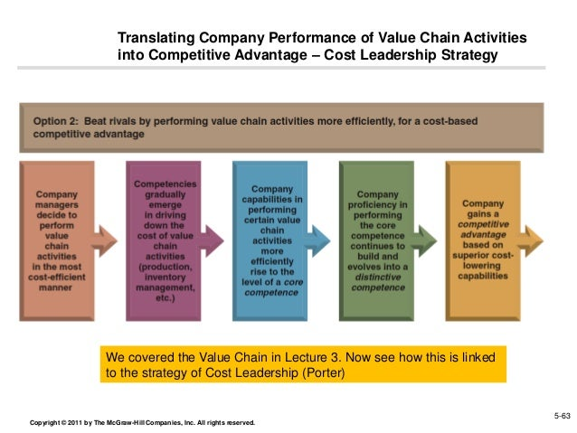 Cost Leadership and Product Differentiation