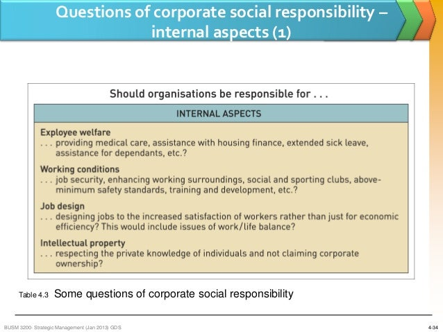 Four Levels of Social Responsibility