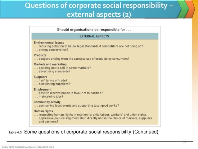 Dissertation questions corporate social responsibility