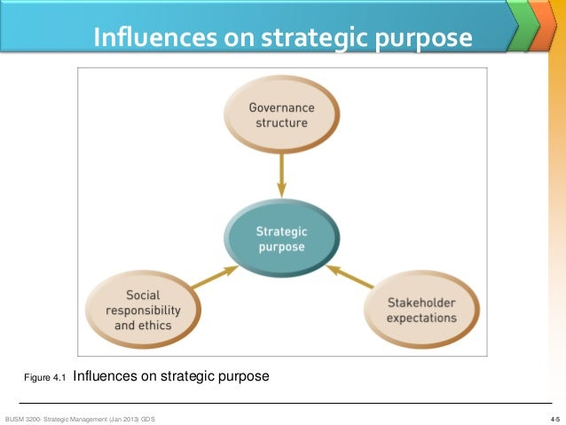 6 Advantages and Disadvantages of Interest Groups