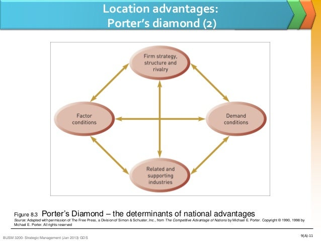 michael porters theory of national competitive advantage economics essay Findings: the paper focuses on the emergence of porter's cluster theory and his   competitive advantage (porter, 1985) strategic management books, michael   finds that when one looks closely at any national economy, there are striking.