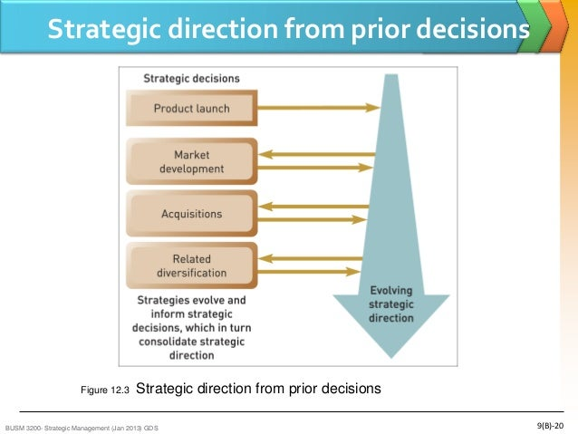 emergent strategy development and resource allocation process Does the balanced scorecard make a difference to the strategy development process by  another ongoing discussion is whether strategy is planned or emergent.