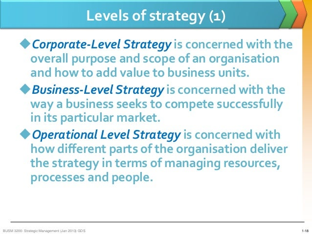 sm corporate strategy