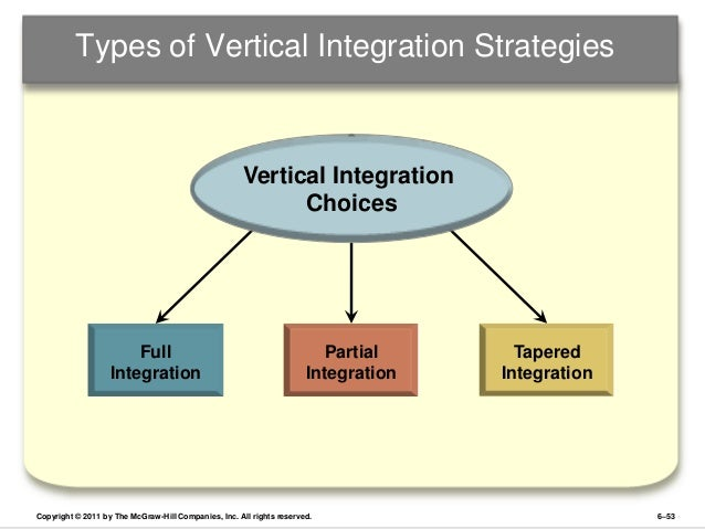 disadvantages of vertical integration O⁄er both advantages and disadvantages compared to their competitors the impact of vertical integration on consumer and producer surplus is subject to debate.