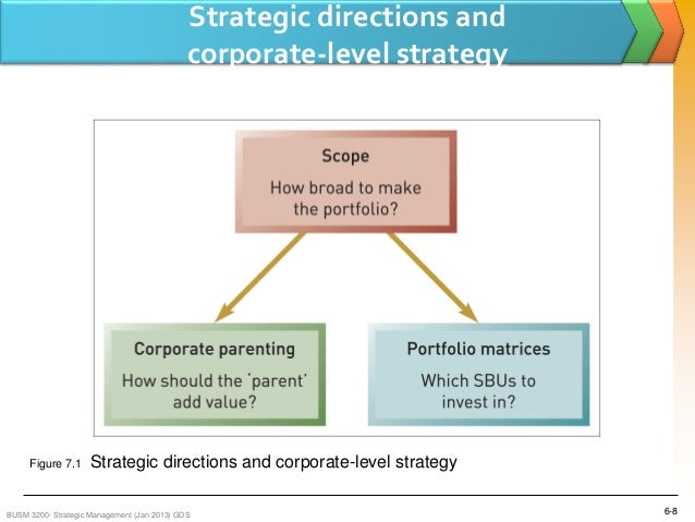 3m strategy: business and corporate values essay 3m corporation business strategy - essay specific with the company's vision, values and business 3m had to essay on topic 3m corporation business.