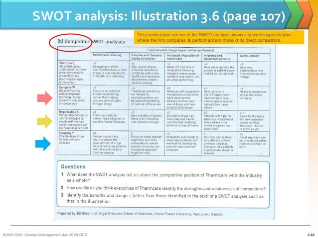swot analysis of sasa hk Boc hong kong brand is studied in terms of its swot analysis, competitors segmentation, targeting and positining(stp) have.