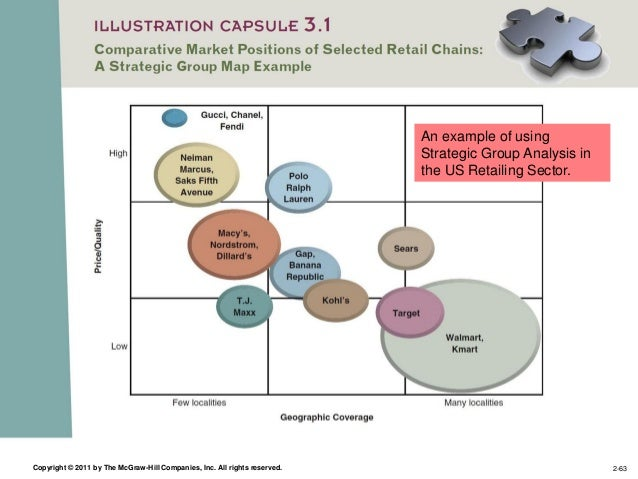 cadbury positioning strategy essay example Business strategy business and corporate business strategy analysis of kraft foods analysis of business level strategy kraft foods inc is the second largest food company in the world and makes annual revenues in excess of $54 billion (kraft foods annual report, 2012.