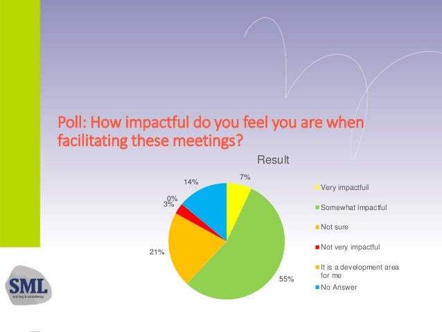 Poll: How impactful do you feel you are when facilitating these meetings? 7% 55% 21% 3% 0% 14% Result Very impactfuil Some...