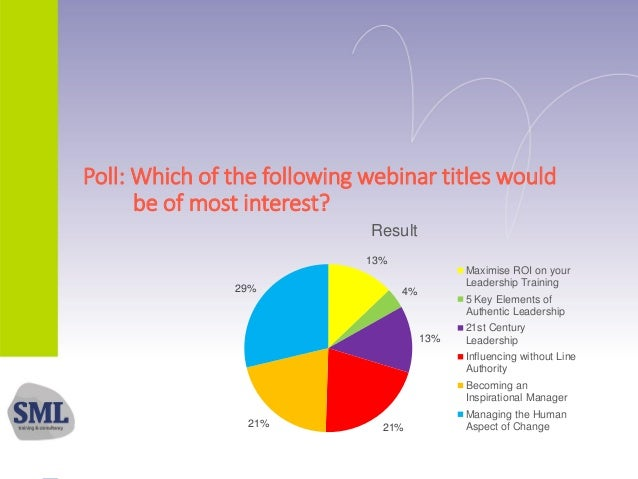Poll: Which of the following webinar titles would be of most interest? 13% 4% 13% 21%21% 29% Result Maximise ROI on your L...