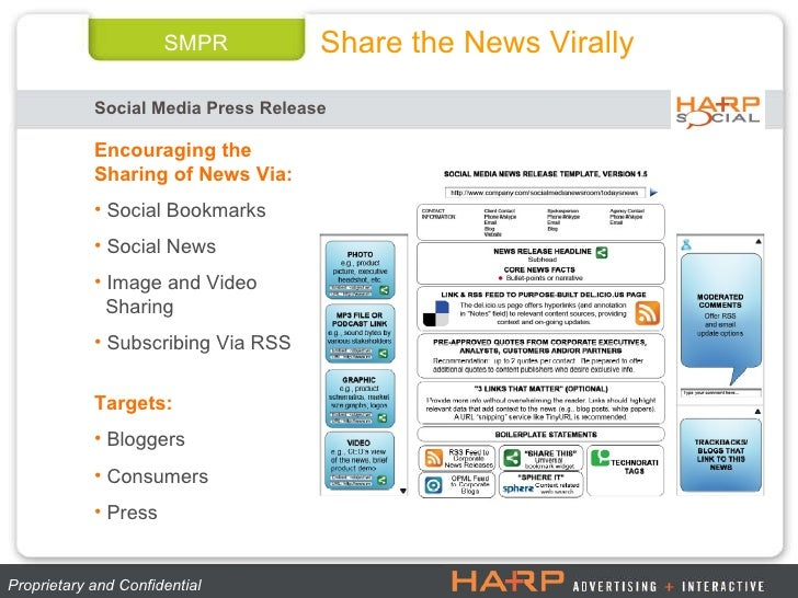 SMPR Social Media Press Release Proprietary and Confidential  Share the News Virally <ul><li>Encouraging the Sharing of Ne...