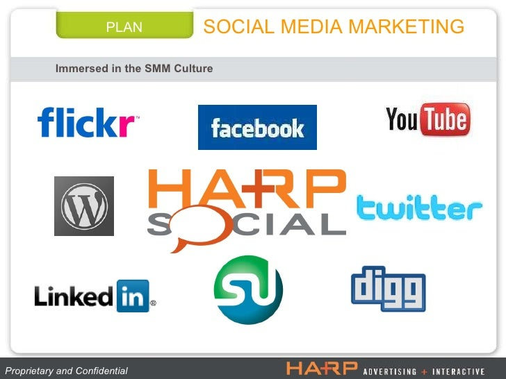 PLAN Immersed in the SMM Culture SOCIAL MEDIA MARKETING Proprietary and Confidential