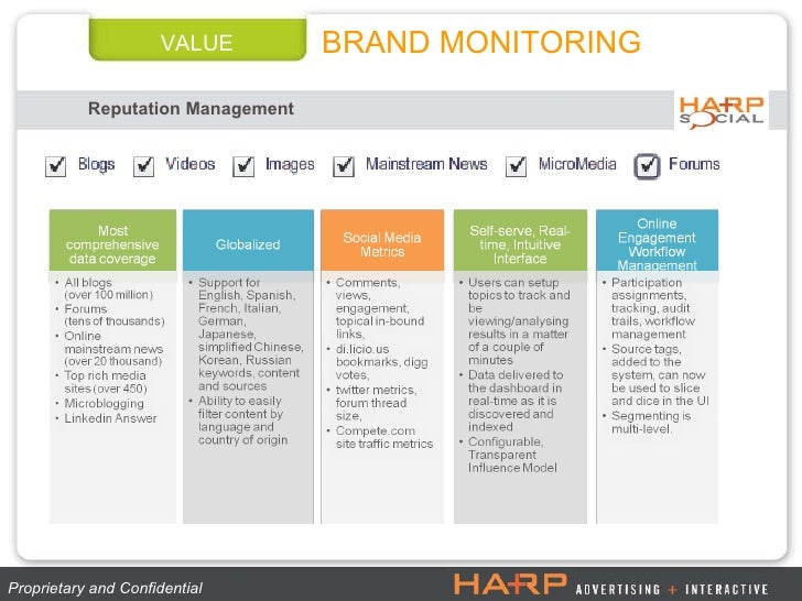 VALUE Reputation Management BRAND MONITORING Proprietary and Confidential