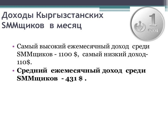 Исследование Smm рынка Кыргызстана.   Slide 2