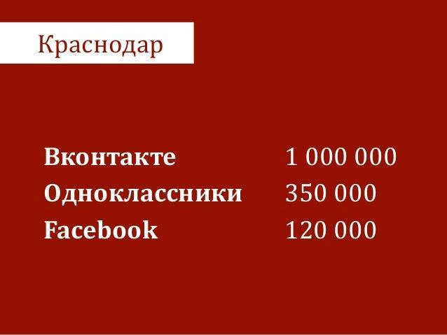 Краснодар Вконтакте                 1  000  000   Одноклассники        350  000   Facebook  ...