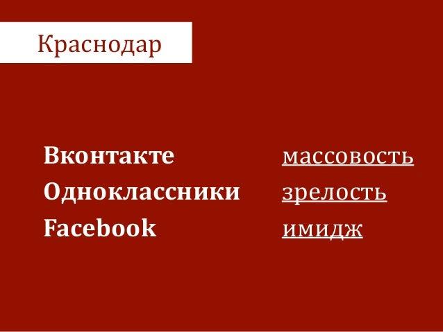 Краснодар Вконтакте                 массовость   Одноклассники        зрелость   Facebook      ...