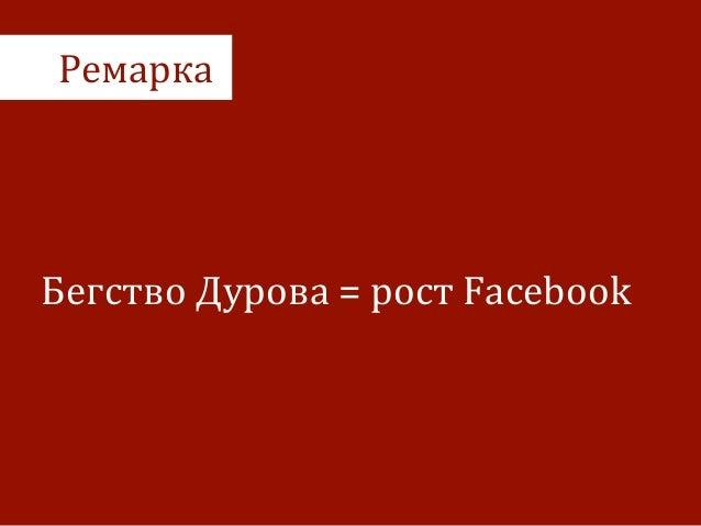 Ремарка Бегство  Дурова  =  рост  Facebook