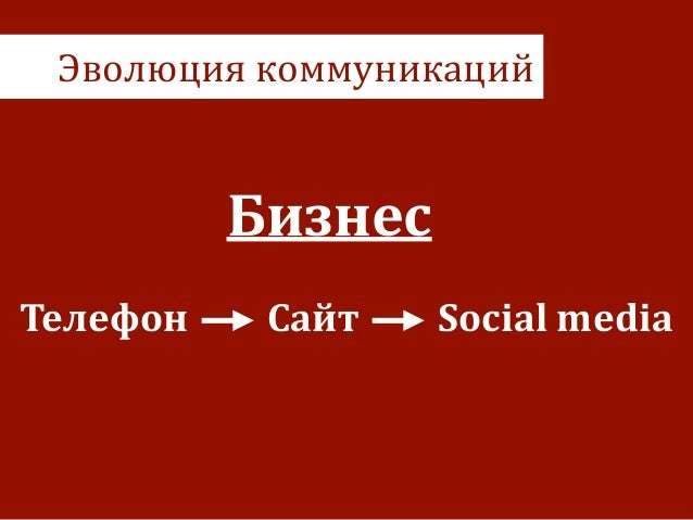 Эволюция  коммуникаций Телефон Сайт Social  media Бизнес